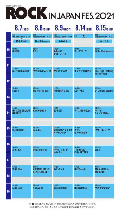 <ROCK IN JAPAN FESTIVAL 2021>タイムテーブル