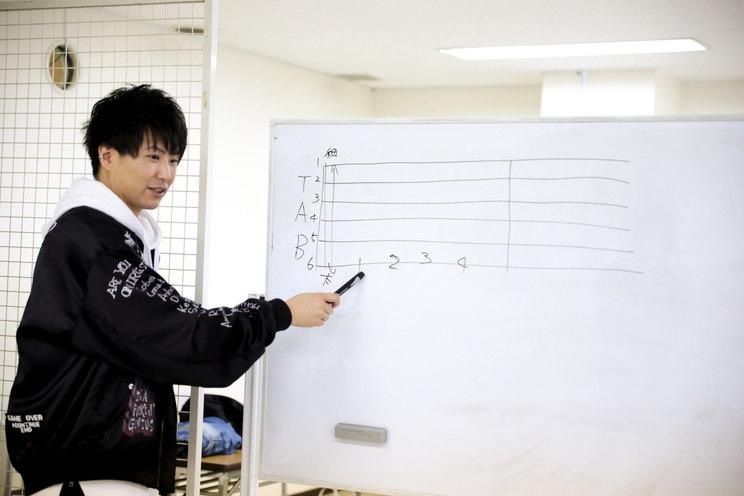 ギター講師の福原氏 Fragrant Drive 伊原佳奈美「絶対ギター少女」第2回