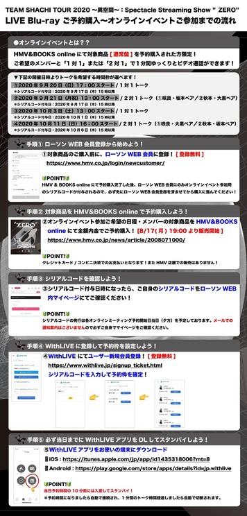 "『TEAM SHACHI TOUR 2020 ~異空間~:Spectacle Streaming Show ""ZERO""』オンライン特典会イベントフロー"