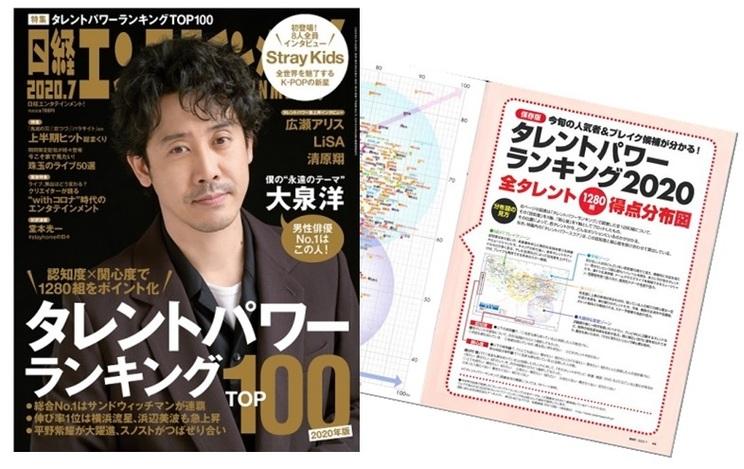 『日経エンタテインメント!』、タレントパワーランキング