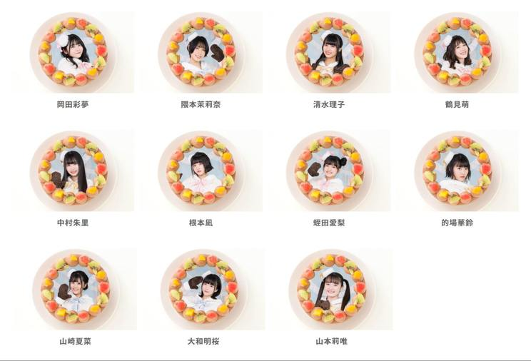 『虹のコンキスタドール オリジナルコラボケーキ』