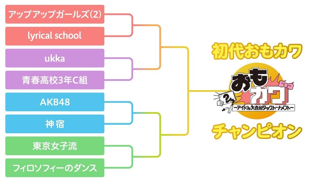 AKB48、神宿、フィロのス、ukkaら出演<おもカワ ~アイドル大喜利タッグトーナメント~>、対戦カード決定!