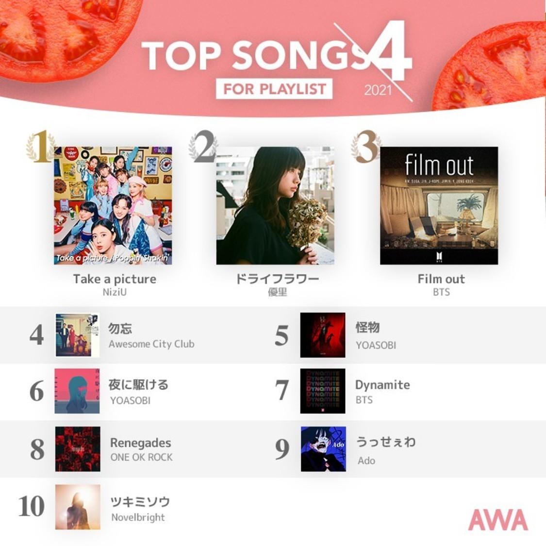 NiziU、「Take a picture」がAWA4月度『プレイリスト採用楽曲ランキング』1位獲得!