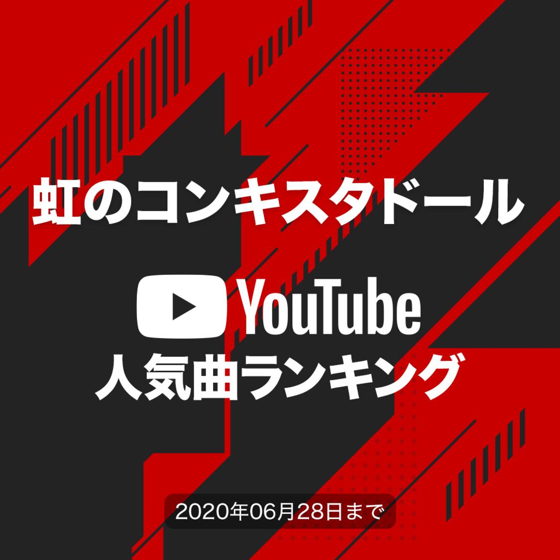 虹のコンキスタドール[YouTube人気曲ランキング]再生回数が1番多い曲は?