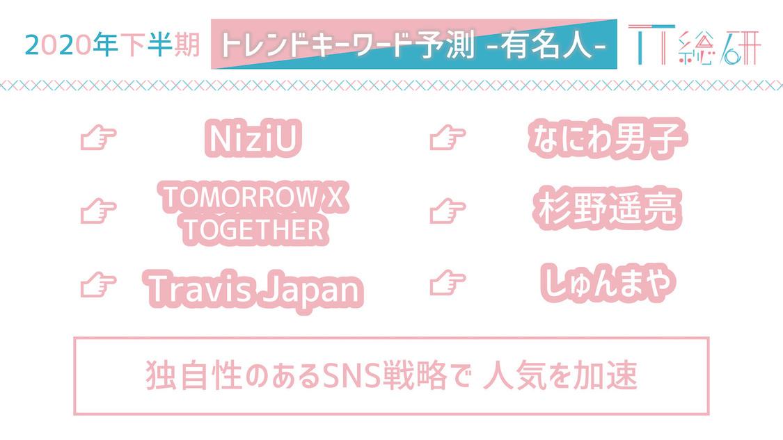 NiziU、現役女子高生が予測する2020年下半期に流行しそうな人に選出!